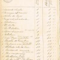F. 111v. [Número de orden en otro libro] (se lee en sentido transversal)